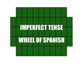 Spanish Imperfect Wheel of Spanish