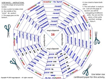 Imperfect Tense in Spanish (2). Verb Conjugation Wheels. PDF Document.