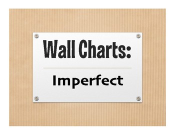 Spanish Imperfect Wall Charts