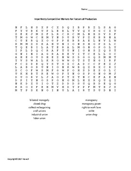 Imperfectly Competitive Markets for Factors of Prod. Word Search for Economics