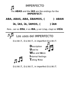Imperfecto / Imperfect Reference Sheet