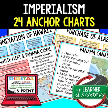 Imperialism 25 Anchor Charts (American History)