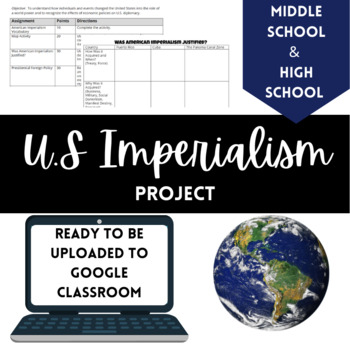 Imperialism Collaborative Project