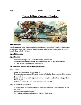 Imperialism Country Project