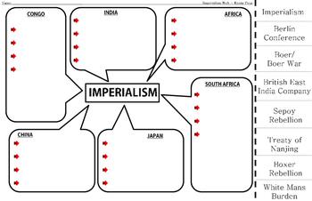 Imperialism Essay Prep Activity