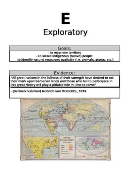 Motives for Imperialism Gallery Walk and Graphic Organizer
