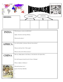 Imperialism Review Sheet
