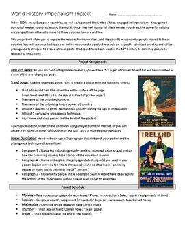 Imperialism Travel Poster Project
