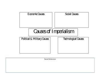 Imperialism Unit