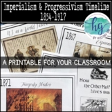Imperialism and Progressive Movement Timeline {A Printable
