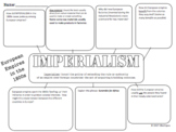 Imperialism Graphic Organizer w/ KEY