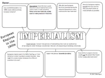 Imperialism Graphic Organizer w/ KEY