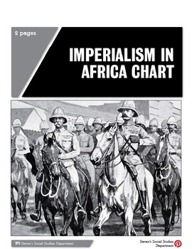 Imperialism in Africa Chart