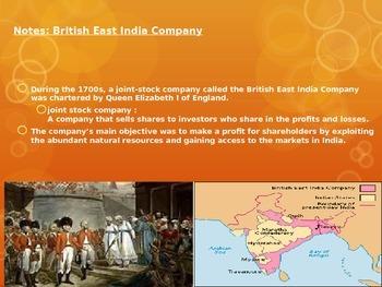 Imperialism of India