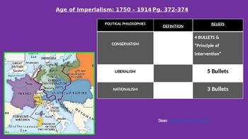 "Imperialism/""Scramble for Africa"" - Powerpoint"
