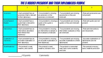 Imperialist Presidents Creative Assessment: Presidential Diplomacy
