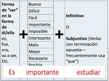Impersonal Phrases in Spanish