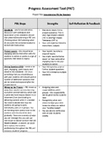 Implementing PBL for Teachers - A Progress Tool