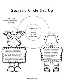 Implementing Socratic Circles in the Elementary Classroom