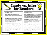 Imply and Infer: What is the difference?