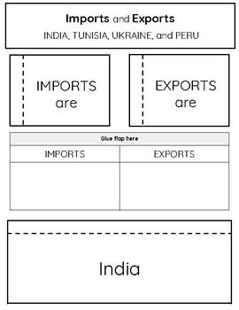 Import/Export Interactive Notebook (Peru, Tunisia, India, and Ukraine)