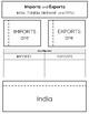 Import/Export Interactive Notebook (Peru, Tunisia, India,