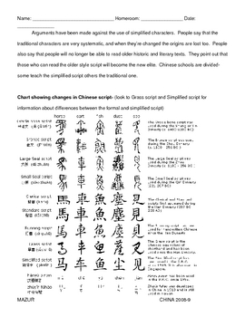 Importance of Calligraphy in China