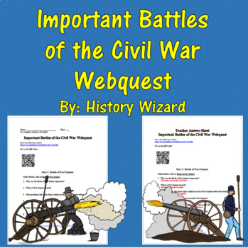 Important Battles of the Civil War Webquest