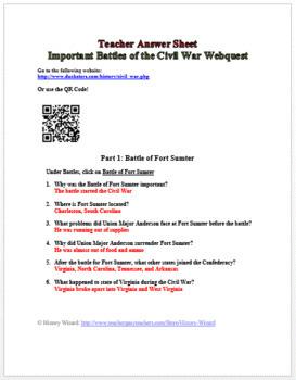 Important Battles of the Civil War Webquest