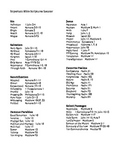 Important Bible Scripture Locator Reference Guide