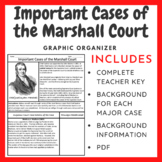 Important Cases of the Marshall Court: Reading & Information Bank
