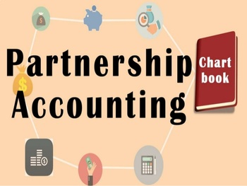 Important Charts for Quick Revision | Partnership Accounting | Accountancy