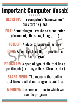 Important Computer Vocabulary - 3-Poster Set