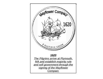 Important Dates IN American History-Commemorative Coin