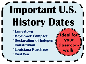 Important Dates in US History