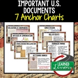 Anchor Charts Important Documents from American History (Civics)