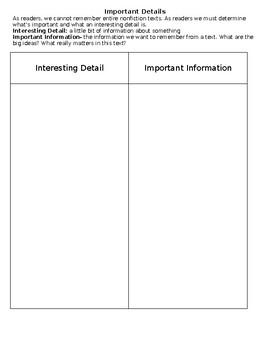 Important Ideas versus Interesting Details