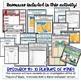 10 Plagues and Judaism WebQuest Bundle {Digital AND Paper}
