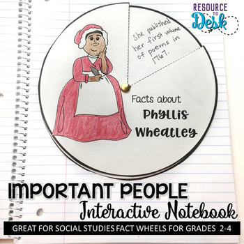 Important People Interactive Notebook of Historical Figures - Fact Wheel