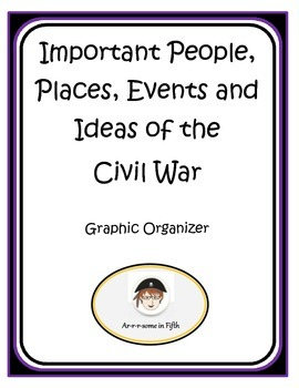 Important People, Places, Events and Ideas of the Civil War Graphic Organizer