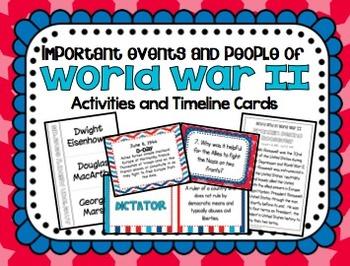 World War II Activities