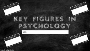 Important People of Psychology HyperSlides (Google Slides) (Distance Learning)