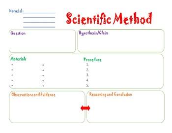 Important Scientific Method Organizer