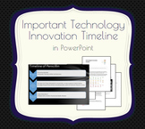 Important Technology Innovation Timeline in PowerPoint