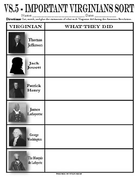 Important Virginians During the American Revolution Sort (VS.5)