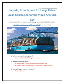 Imports, Exports, and Exchange Rates: Crash Course Economics- Video Analysis