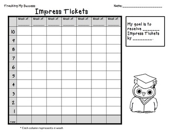 Student Incentives:  Weekly Graphs and Incentive Tickets