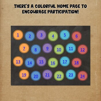 Impromptu Informative PowerPoint Game
