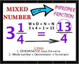 Improper Fraction and Mixed Number Posters