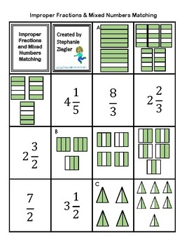 Improper Fractions/Mixed Numbers
